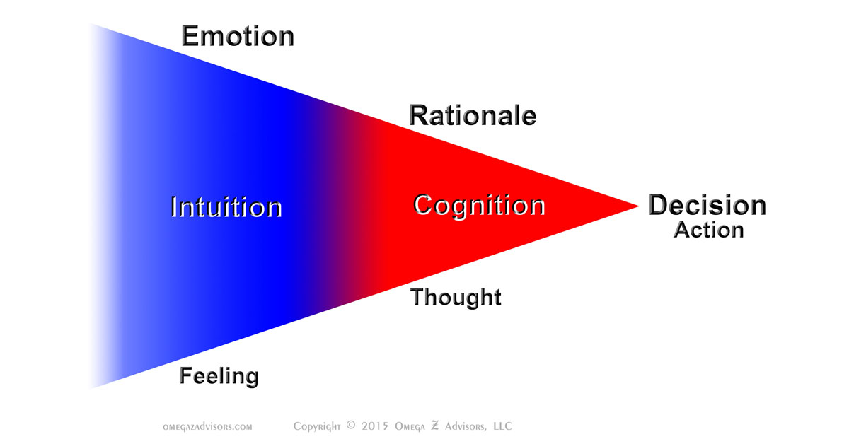 """intuitions role in knowledge """"rational"""" knowledge from spiritual knowledge, intuitions, and wisdom it is often  however, the role of tk in the secondary and tertiary sectors of the economy too is  traditional."""