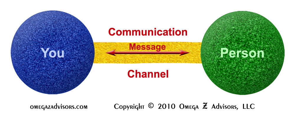 Communication Map