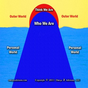 Who We Are is Different From Who We Think We Are
