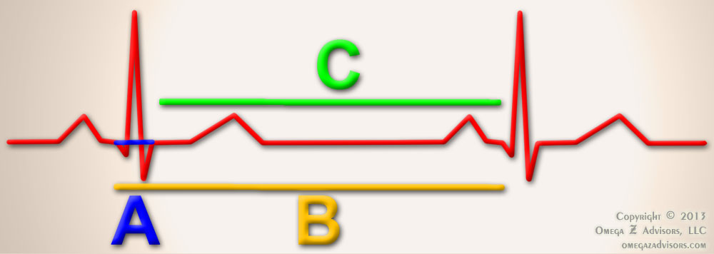 Figure 1: Like a Heartbeat