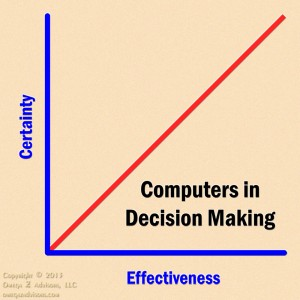 Decision Making with Computers