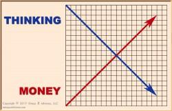 Money & Thinking