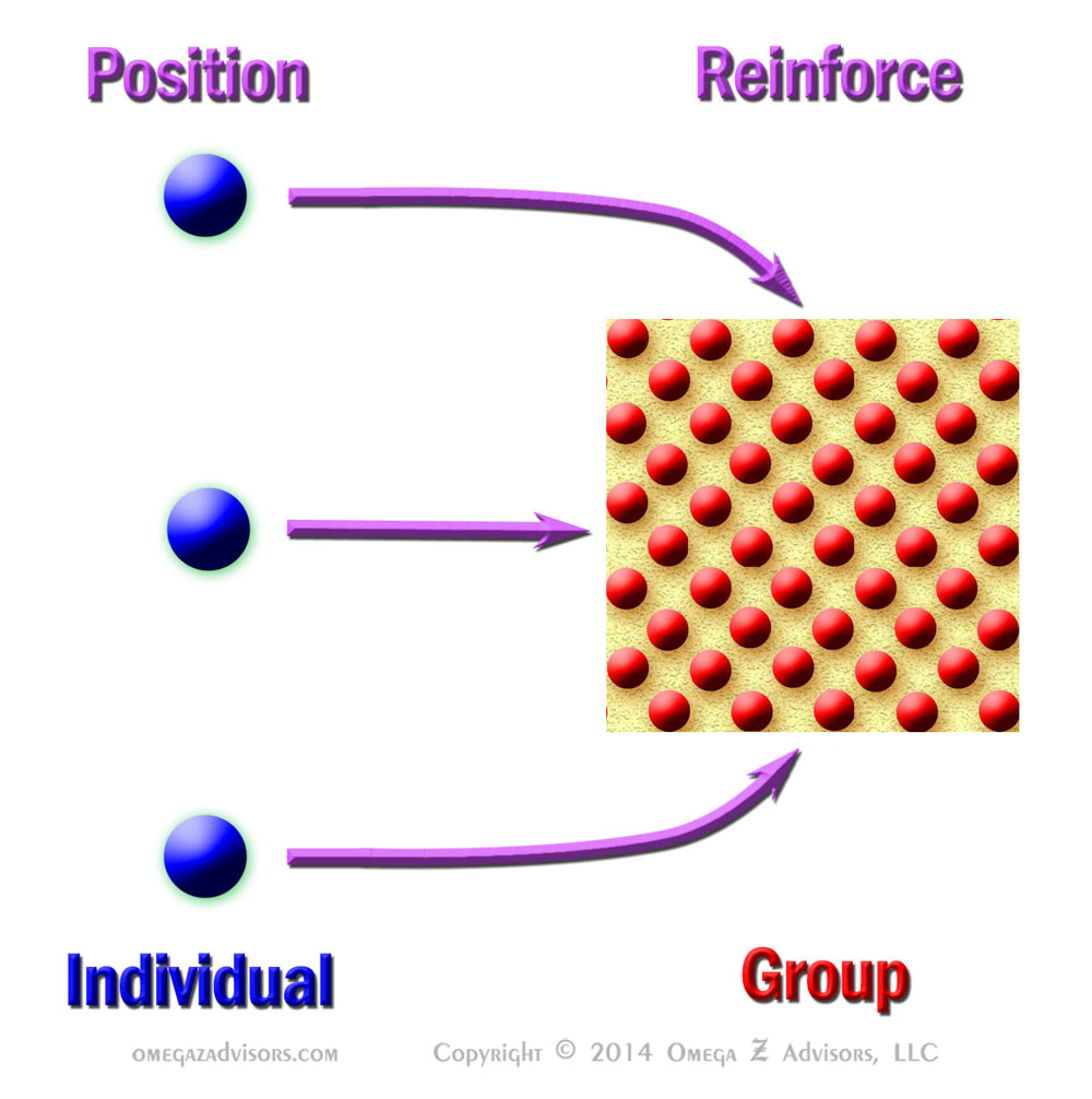 Relational advance work will make meetings, presentations, and functions better. It helps mold relationships and culture too.