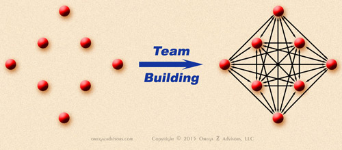 Socializing at work can be an effective teambuilding tool.