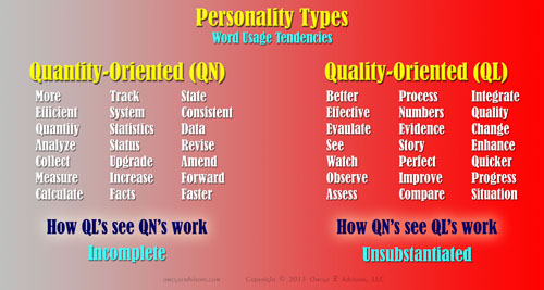 There are certain word usage tendencies in the quantity vs quality debate.