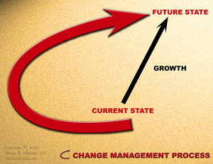 There are common mistakes when using any change management process.