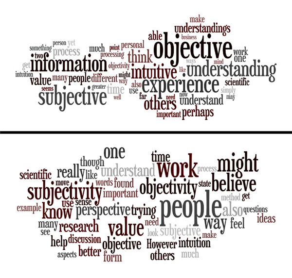 Word clouds give us insights into how assessing personalities by words used is possible.