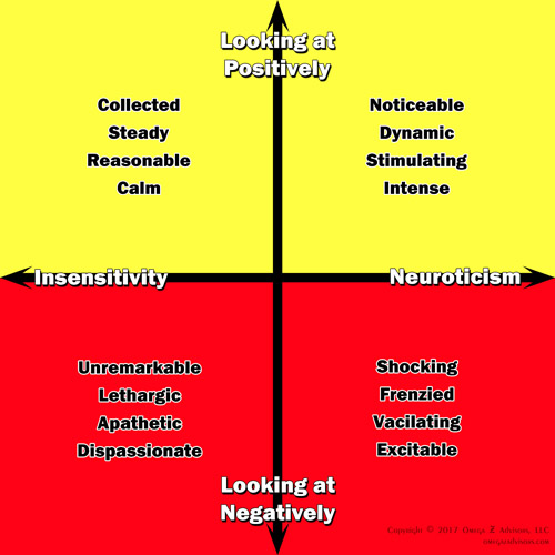 The dark side of emotional stability, the extreme opposite of the neuroticism personality trait, is insensitivity to life. While this wards of negative emotions, it also does not allow the thorough enjoyment of positive ones.