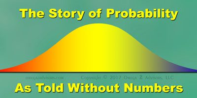 Importance Of Probability In Business Decision Making