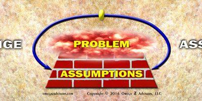 Challenging Assumptions Exercises From Business