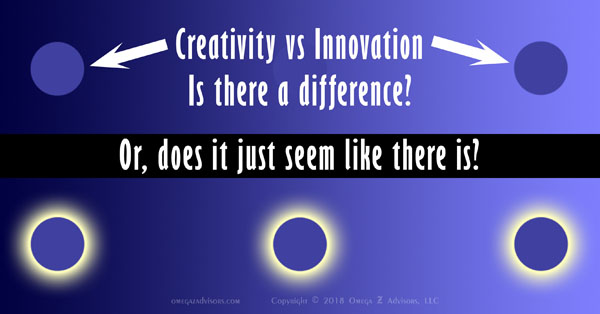 Is there really a difference between innovation and creativity in business?