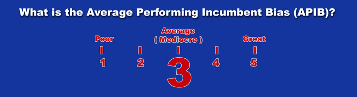Employment practices that promote the average incumbent over the better job seeker