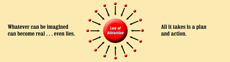 Law Of Attraction And Manifestation Of Lies
