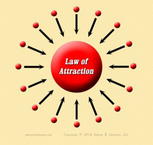 The Law Of Attraction states that one can make anything he imagines real as long as there is a plan and action.