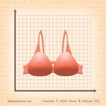 How manufacturers come up with bra sizing shows how we can learn to challenge statistics effectively.