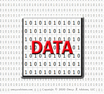 Understand the importance of data means knowing data involves patterns, relationships and predictions.